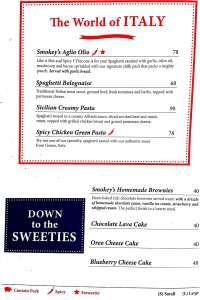 menu 9 Smokey Ribs